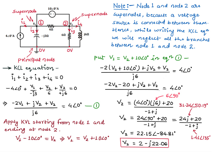 solution_21_network_theory_basics