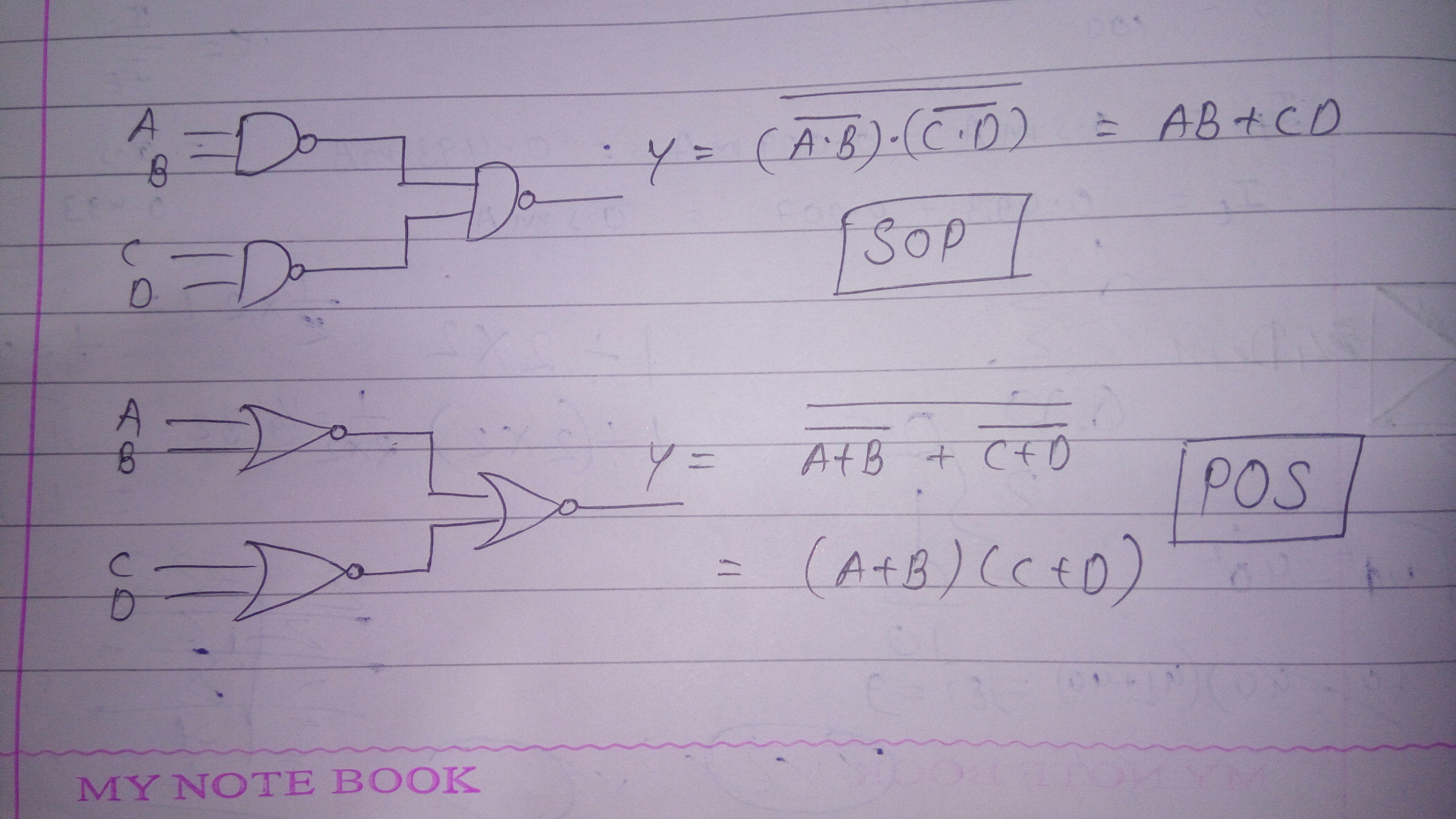 Answer This Question Digital Electronics Neso Academy Forum Logic Diagram Using Only Nand Gates 1506875531753 6604570654096x2304 251 Mb